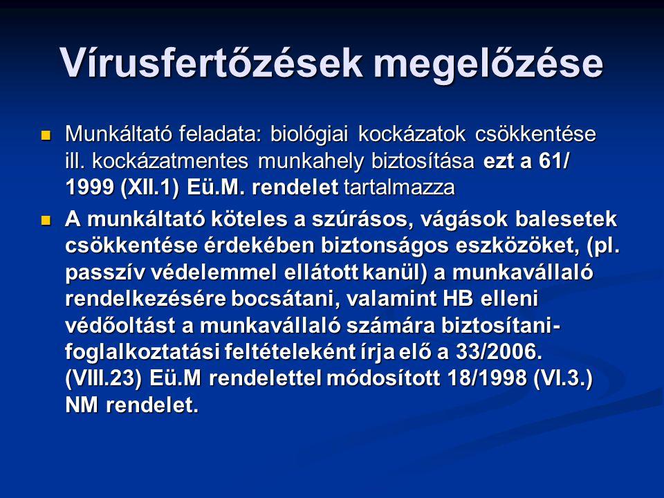 Vírusfertőzések megelőzése Munkáltató feladata: biológiai kockázatok csökkentése ill. kockázatmentes munkahely biztosítása ezt a 61/ 1999 (XII.1) Eü.M