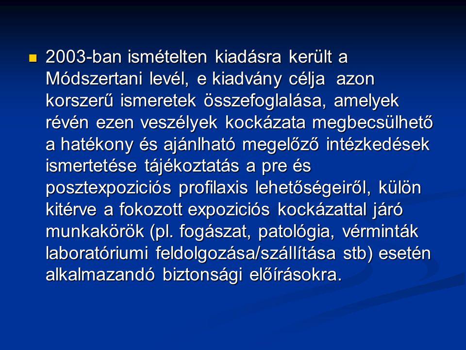 2003-ban ismételten kiadásra került a Módszertani levél, e kiadvány célja azon korszerű ismeretek összefoglalása, amelyek révén ezen veszélyek kockáza