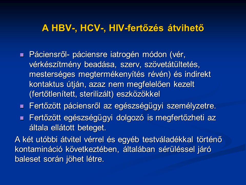A HBV-, HCV-, HIV-fertőzés átvihető Páciensről- páciensre iatrogén módon (vér, vérkészítmény beadása, szerv, szövetátültetés, mesterséges megtermékeny