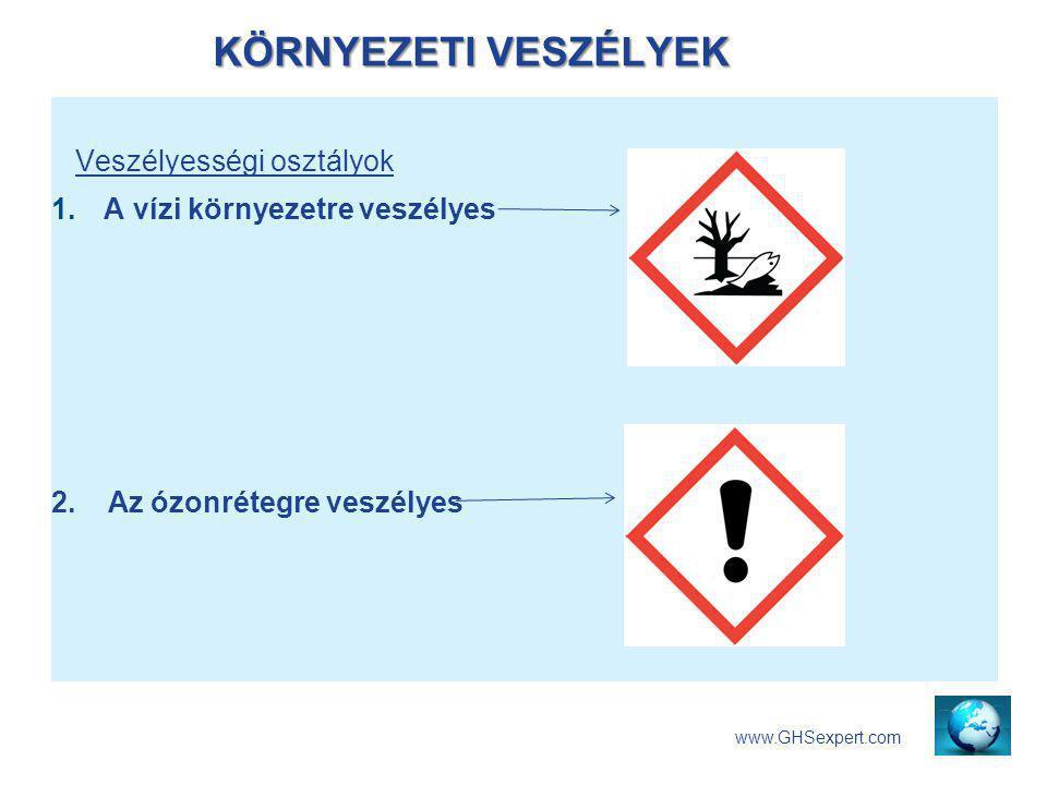 KÖRNYEZETI VESZÉLYEK www.GHSexpert.com Veszélyességi osztályok 1.A vízi környezetre veszélyes 2. Az ózonrétegre veszélyes