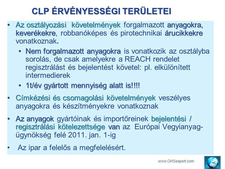 CLP ÉRVÉNYESSÉGI TERÜLETEI www.GHSexpert.com Az osztályozási követelmények anyagokra, keverékekreárucikkekreAz osztályozási követelmények forgalmazott