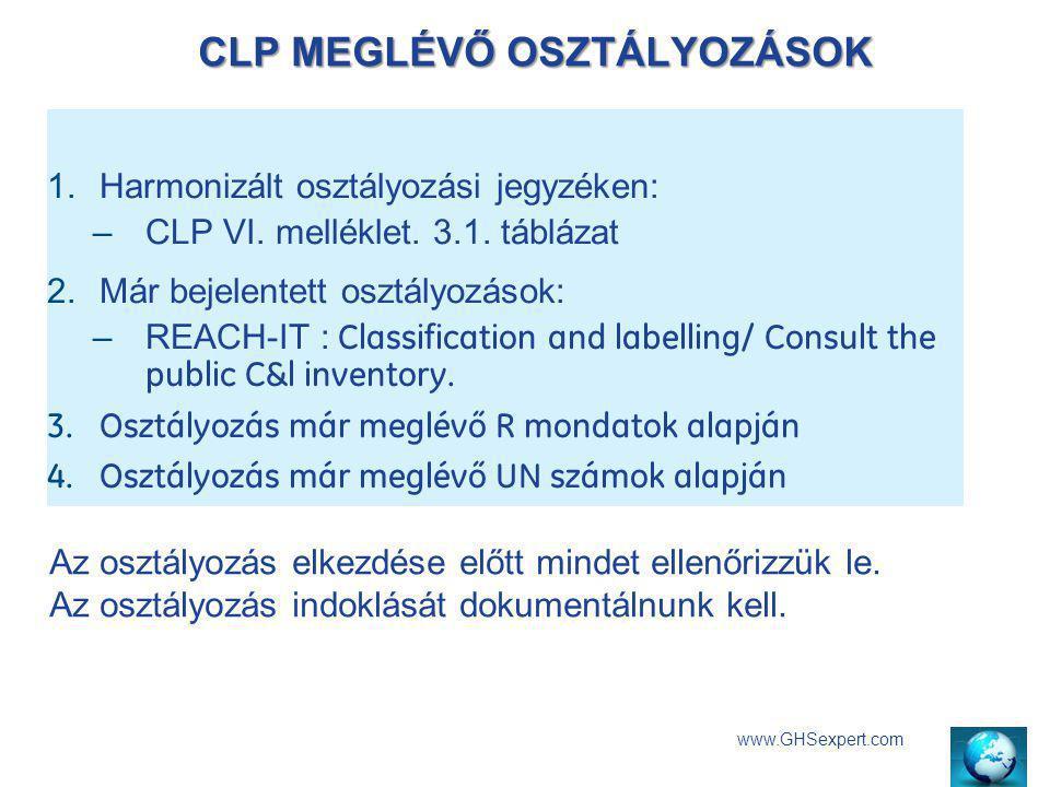 CLP MEGLÉVŐ OSZTÁLYOZÁSOK www.GHSexpert.com 1.Harmonizált osztályozási jegyzéken: –CLP VI. melléklet. 3.1. táblázat 2.Már bejelentett osztályozások: –
