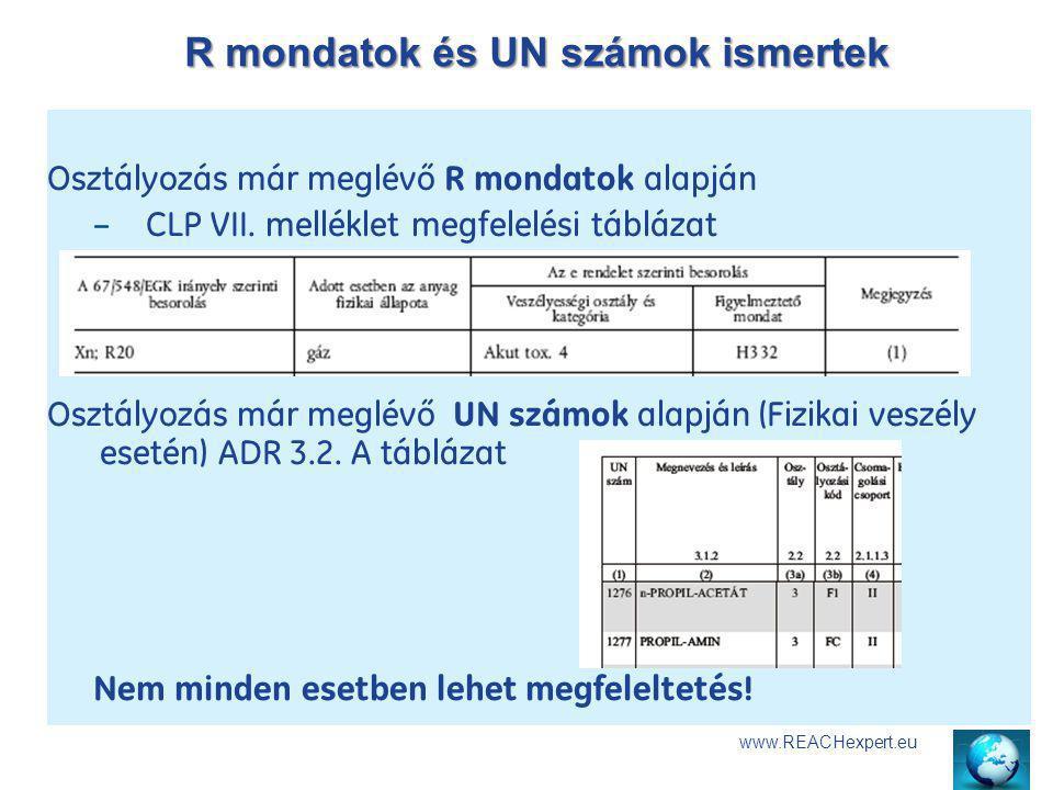 R mondatok és UN számok ismertek www.REACHexpert.eu Osztályozás már meglévő R mondatok alapján – CLP VII. melléklet megfelelési táblázat Osztályozás m