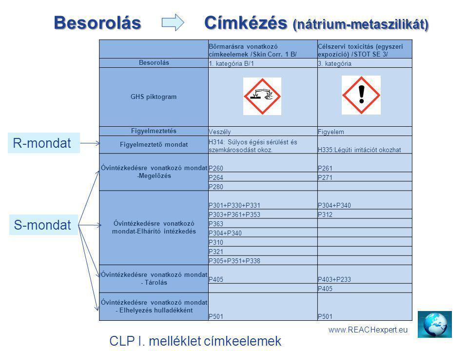 Besorolás Címkézés (nátrium-metaszilikát) www.REACHexpert.eu Bőrmarásra vonatkozó címkeelemek /Skin Corr. 1 B/ Célszervi toxicitás (egyszeri expozíció
