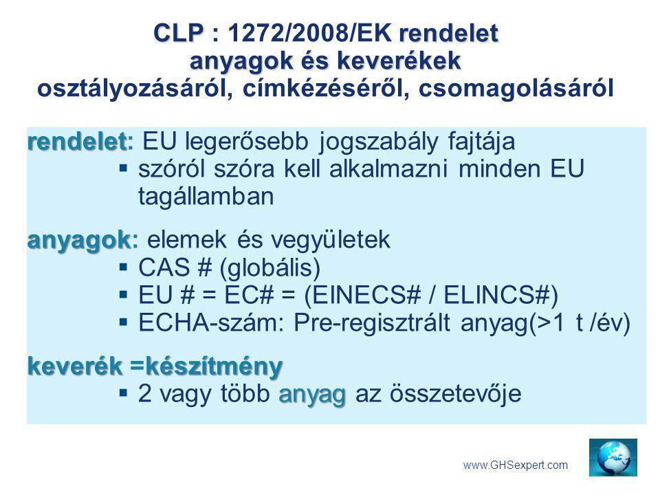 CLP (GHS) egyszerűen… (GHS-Expert) Végigvezet az osztályozási folyamaton – CLP rendelet szerint (adatok és kérdések) – Nem csak R mondatok alapján, de R alapján osztályozás validálás – Optimális útválasztás a bevitt adatok alapján Hatékony keresők és szűrők Anyag azonosítási kérdőív Osztályozás Osztályozási dokumentáció Címke terv és címke nyomtatás IUCLID 5.2 kapcsolat lehetősége