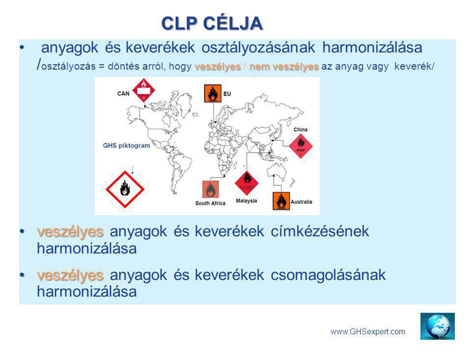 CLP CÉLJA www.GHSexpert.com veszélyes nem veszélyes anyagok és keverékek osztályozásának harmonizálása / osztályozás = döntés arról, hogy veszélyes /