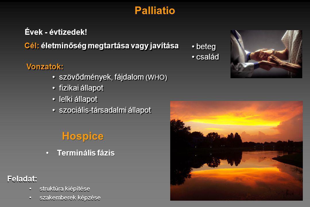 beteg család beteg család Cél: életminőség megtartása vagy javítása Palliatio szövődmények, fájdalom (WHO) fizikai állapot lelki állapot szociális-társadalmi állapot szövődmények, fájdalom (WHO) fizikai állapot lelki állapot szociális-társadalmi állapot Vonzatok: Hospice Terminális fázisTerminális fázis Évek - évtizedek.