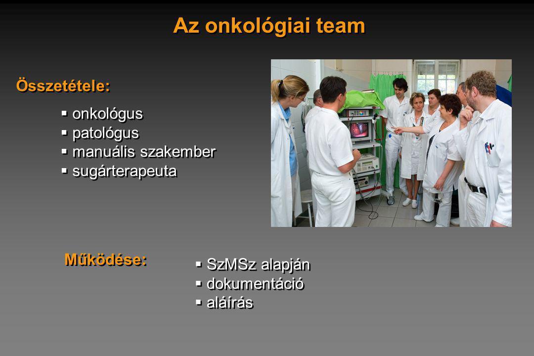 Az onkológiai team Összetétele:  onkológus  patológus  manuális szakember  sugárterapeuta  onkológus  patológus  manuális szakember  sugárterapeuta Működése:  SzMSz alapján  dokumentáció  aláírás  SzMSz alapján  dokumentáció  aláírás