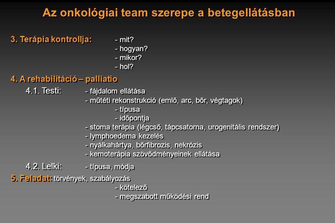 Az onkológiai team szerepe a betegellátásban 3.Terápia kontrollja: - mit.
