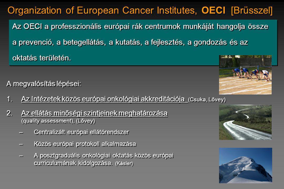 Organization of European Cancer Institutes, OECI [Brüsszel] Az OECI a professzionális európai rák centrumok munkáját hangolja össze a prevenció, a betegellátás, a kutatás, a fejlesztés, a gondozás és az oktatás területén.
