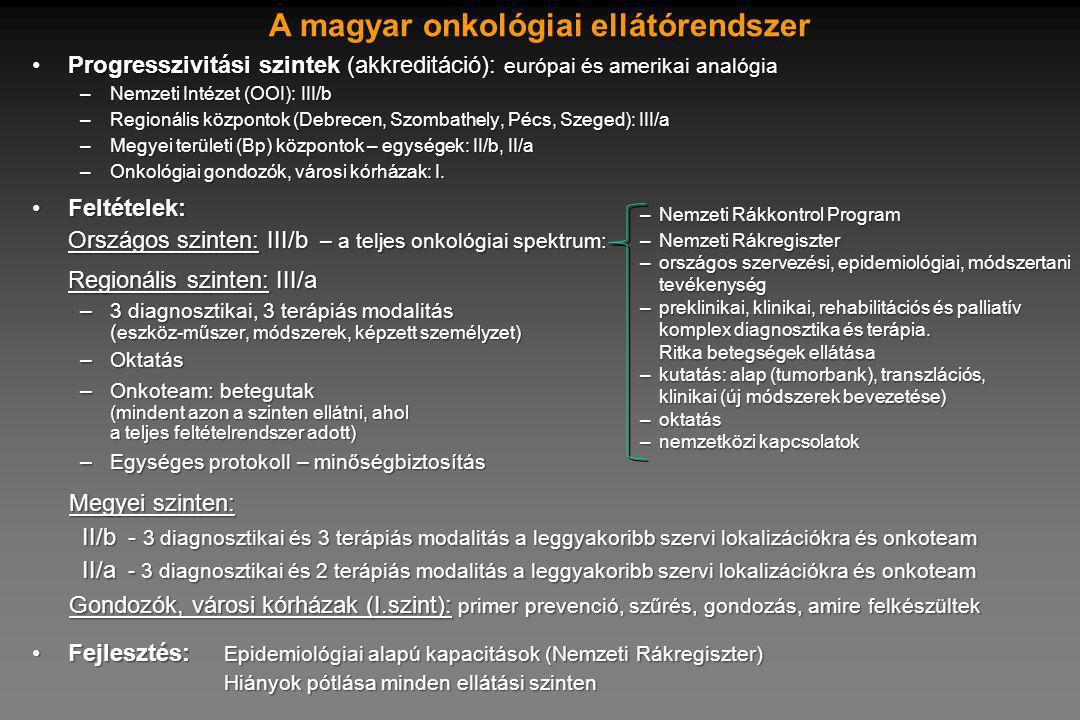 A magyar onkológiai ellátórendszer Progresszivitási szintek (akkreditáció): európai és amerikai analógiaProgresszivitási szintek (akkreditáció): európai és amerikai analógia –Nemzeti Intézet (OOI): III/b –Regionális központok (Debrecen, Szombathely, Pécs, Szeged): III/a –Megyei területi (Bp) központok – egységek: II/b, II/a –Onkológiai gondozók, városi kórházak: I.