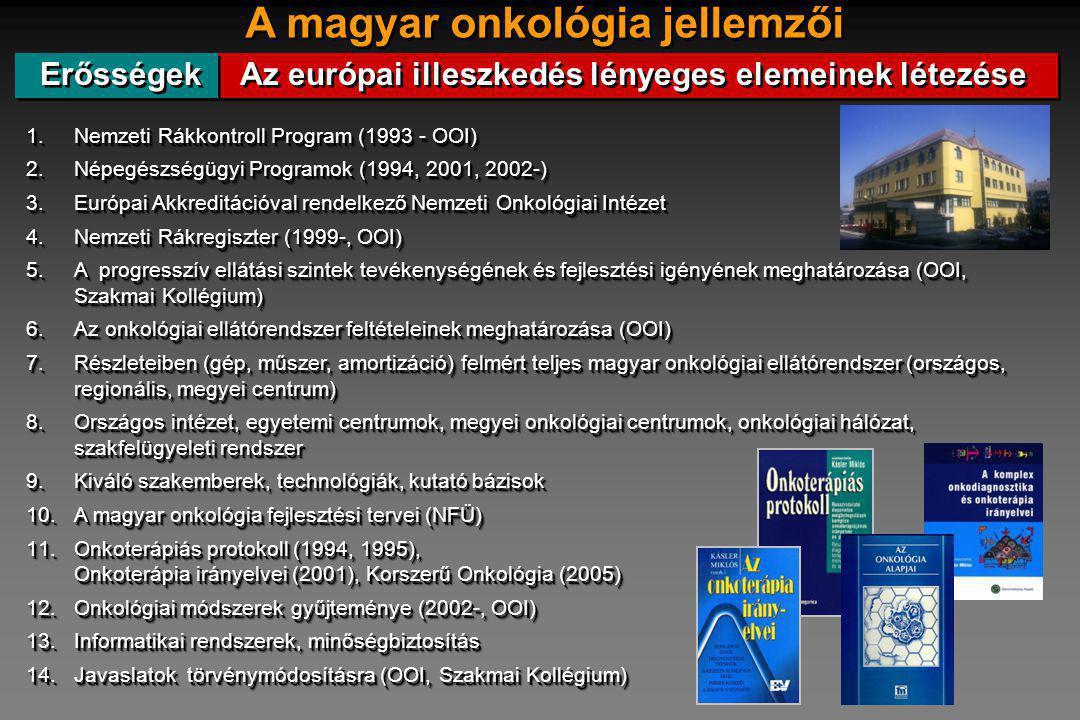 1.Nemzeti Rákkontroll Program (1993 - OOI) 2.Népegészségügyi Programok (1994, 2001, 2002-) 3.Európai Akkreditációval rendelkező Nemzeti Onkológiai Intézet 4.Nemzeti Rákregiszter (1999-, OOI) 5.A progresszív ellátási szintek tevékenységének és fejlesztési igényének meghatározása (OOI, Szakmai Kollégium) 6.Az onkológiai ellátórendszer feltételeinek meghatározása (OOI) 7.Részleteiben (gép, műszer, amortizáció) felmért teljes magyar onkológiai ellátórendszer (országos, regionális, megyei centrum) 8.Országos intézet, egyetemi centrumok, megyei onkológiai centrumok, onkológiai hálózat, szakfelügyeleti rendszer 9.Kiváló szakemberek, technológiák, kutató bázisok 10.A magyar onkológia fejlesztési tervei (NFÜ) 11.Onkoterápiás protokoll (1994, 1995), Onkoterápia irányelvei (2001), Korszerű Onkológia (2005) 12.Onkológiai módszerek gyűjteménye (2002-, OOI) 13.Informatikai rendszerek, minőségbiztosítás 14.Javaslatok törvénymódosításra (OOI, Szakmai Kollégium) 1.Nemzeti Rákkontroll Program (1993 - OOI) 2.Népegészségügyi Programok (1994, 2001, 2002-) 3.Európai Akkreditációval rendelkező Nemzeti Onkológiai Intézet 4.Nemzeti Rákregiszter (1999-, OOI) 5.A progresszív ellátási szintek tevékenységének és fejlesztési igényének meghatározása (OOI, Szakmai Kollégium) 6.Az onkológiai ellátórendszer feltételeinek meghatározása (OOI) 7.Részleteiben (gép, műszer, amortizáció) felmért teljes magyar onkológiai ellátórendszer (országos, regionális, megyei centrum) 8.Országos intézet, egyetemi centrumok, megyei onkológiai centrumok, onkológiai hálózat, szakfelügyeleti rendszer 9.Kiváló szakemberek, technológiák, kutató bázisok 10.A magyar onkológia fejlesztési tervei (NFÜ) 11.Onkoterápiás protokoll (1994, 1995), Onkoterápia irányelvei (2001), Korszerű Onkológia (2005) 12.Onkológiai módszerek gyűjteménye (2002-, OOI) 13.Informatikai rendszerek, minőségbiztosítás 14.Javaslatok törvénymódosításra (OOI, Szakmai Kollégium) A magyar onkológia jellemzői Erősségek Az európai illeszkedés lényeges elemeinek