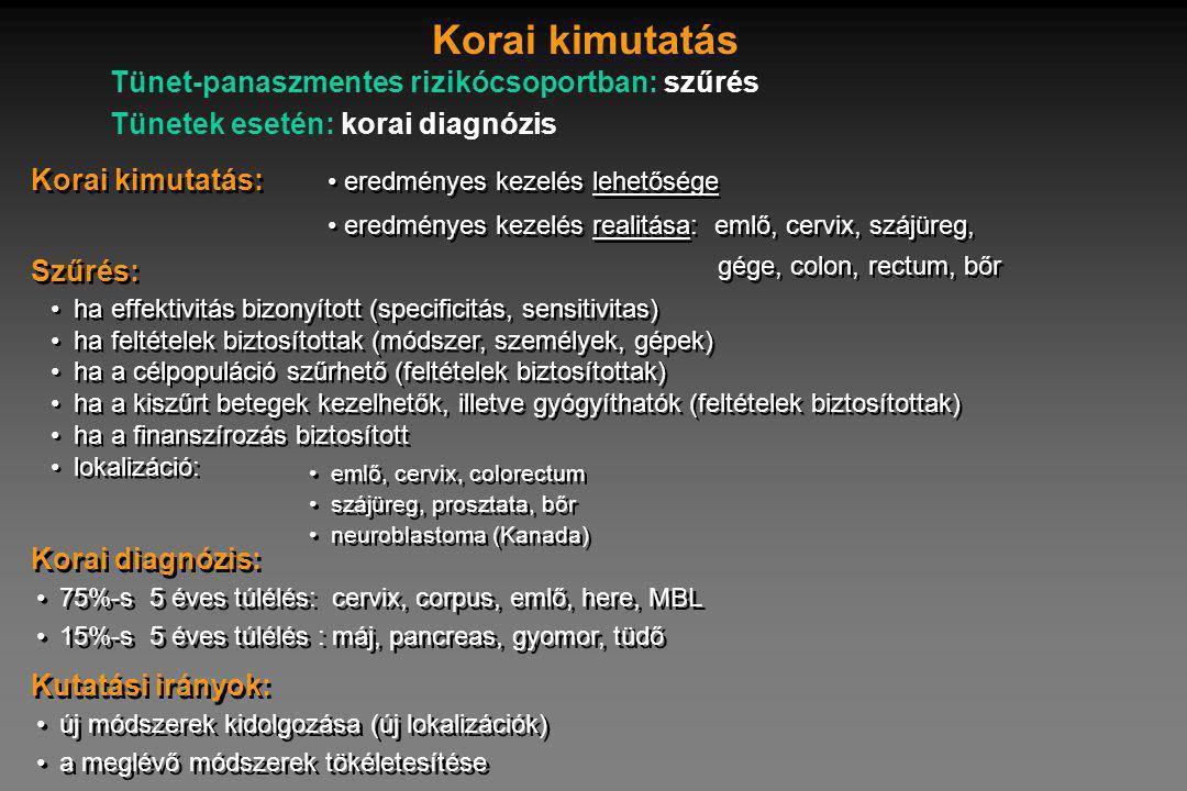 ha effektivitás bizonyított (specificitás, sensitivitas) ha feltételek biztosítottak (módszer, személyek, gépek) ha a célpopuláció szűrhető (feltételek biztosítottak) ha a kiszűrt betegek kezelhetők, illetve gyógyíthatók (feltételek biztosítottak) ha a finanszírozás biztosított lokalizáció: ha effektivitás bizonyított (specificitás, sensitivitas) ha feltételek biztosítottak (módszer, személyek, gépek) ha a célpopuláció szűrhető (feltételek biztosítottak) ha a kiszűrt betegek kezelhetők, illetve gyógyíthatók (feltételek biztosítottak) ha a finanszírozás biztosított lokalizáció: eredményes kezelés lehetősége eredményes kezelés realitása: emlő, cervix, szájüreg, gége, colon, rectum, bőr eredményes kezelés lehetősége eredményes kezelés realitása: emlő, cervix, szájüreg, gége, colon, rectum, bőr Korai kimutatás: Korai kimutatás Szűrés: 75%-s 5 éves túlélés: cervix, corpus, emlő, here, MBL 15%-s 5 éves túlélés : máj, pancreas, gyomor, tüdő 75%-s 5 éves túlélés: cervix, corpus, emlő, here, MBL 15%-s 5 éves túlélés : máj, pancreas, gyomor, tüdő Tünet-panaszmentes rizikócsoportban: szűrés Tünetek esetén: korai diagnózis emlő, cervix, colorectum szájüreg, prosztata, bőr neuroblastoma (Kanada) emlő, cervix, colorectum szájüreg, prosztata, bőr neuroblastoma (Kanada) Korai diagnózis: új módszerek kidolgozása (új lokalizációk) a meglévő módszerek tökéletesítése új módszerek kidolgozása (új lokalizációk) a meglévő módszerek tökéletesítése Kutatási irányok: