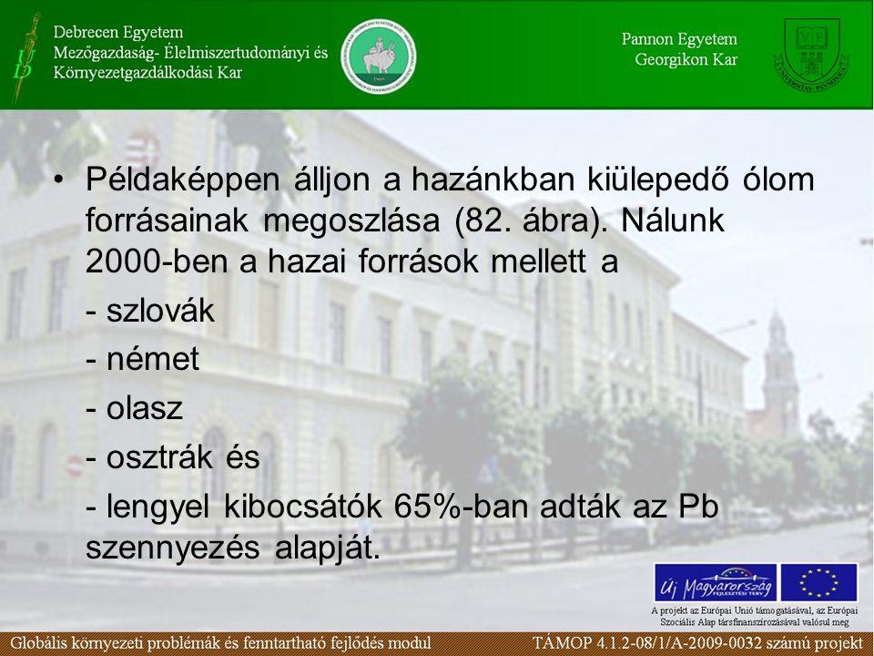 Példaképpen álljon a hazánkban kiülepedő ólom forrásainak megoszlása (82. ábra). Nálunk 2000-ben a hazai források mellett a - szlovák - német - olasz