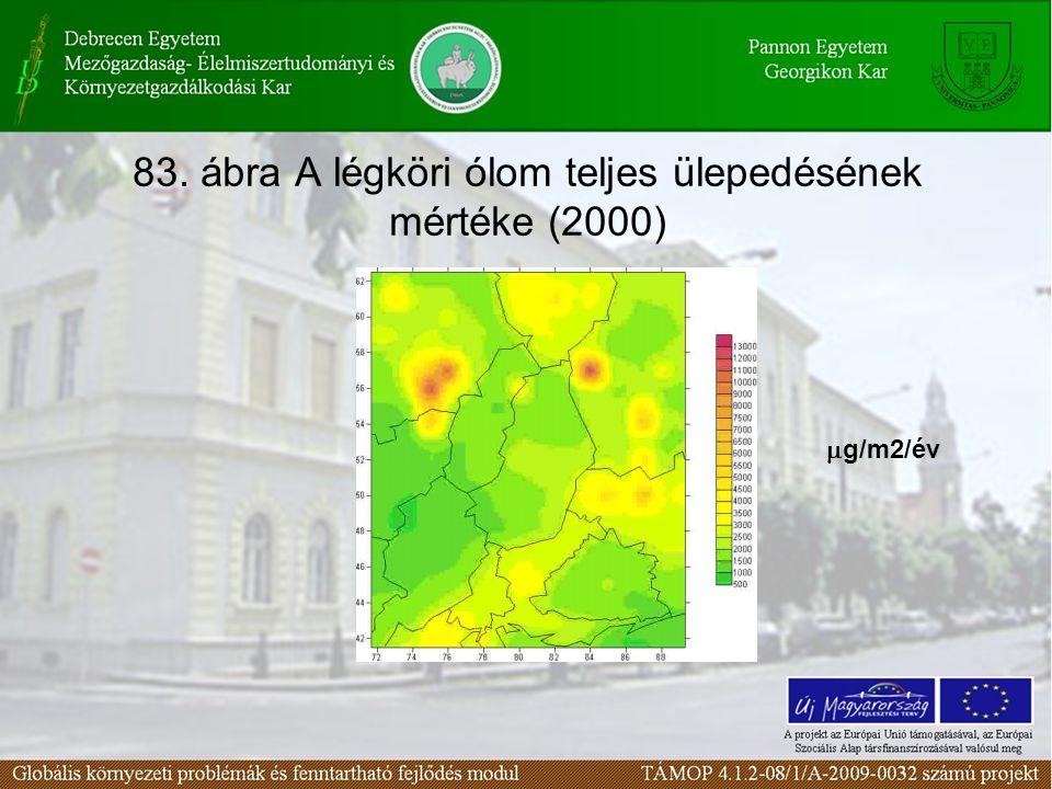 83. ábra A légköri ólom teljes ülepedésének mértéke (2000)  g/m2/év