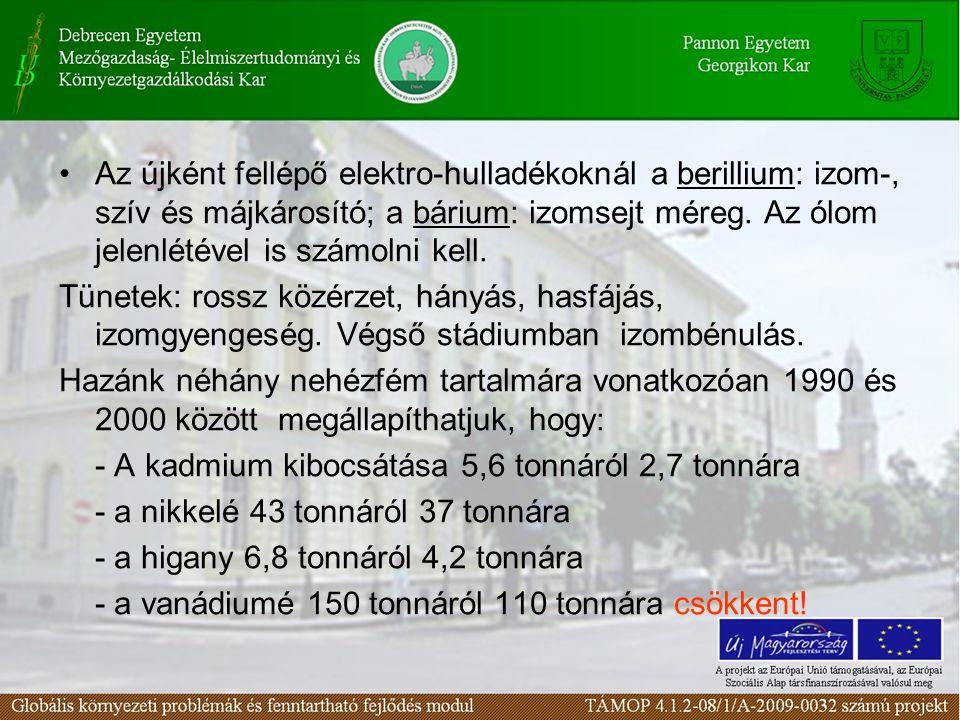 Az újként fellépő elektro-hulladékoknál a berillium: izom-, szív és májkárosító; a bárium: izomsejt méreg. Az ólom jelenlétével is számolni kell. Tüne