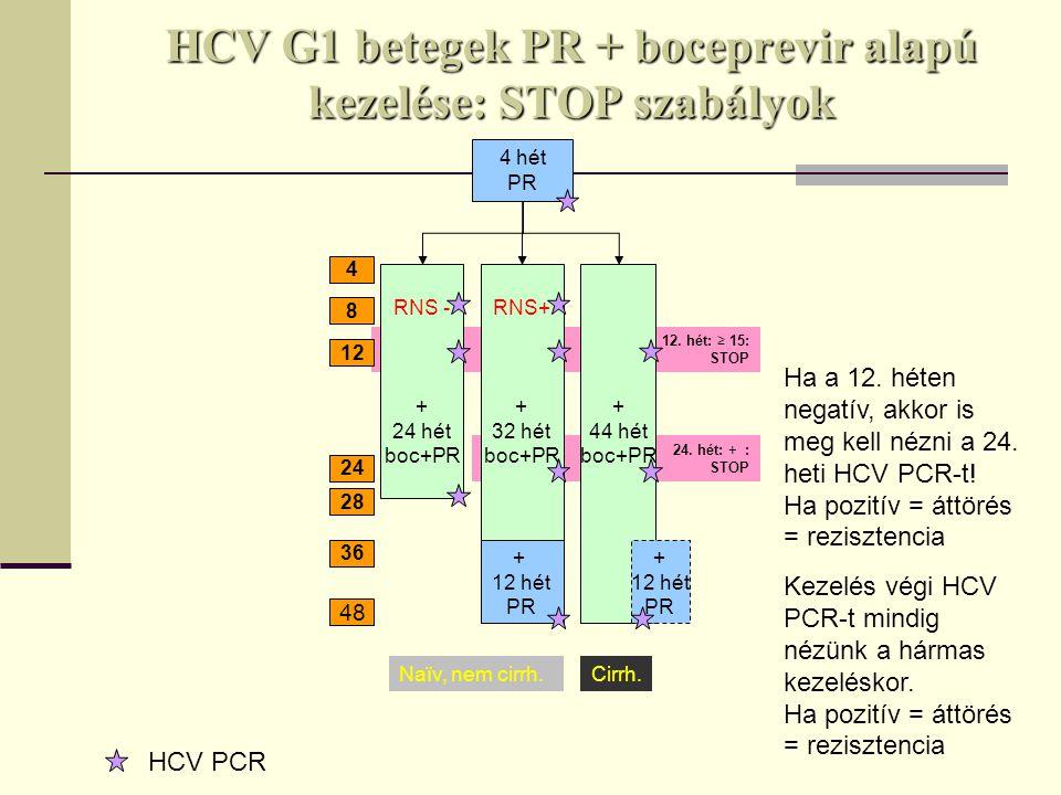 HCV G1 betegek PR + boceprevir alapú kezelése: STOP szabályok 24.