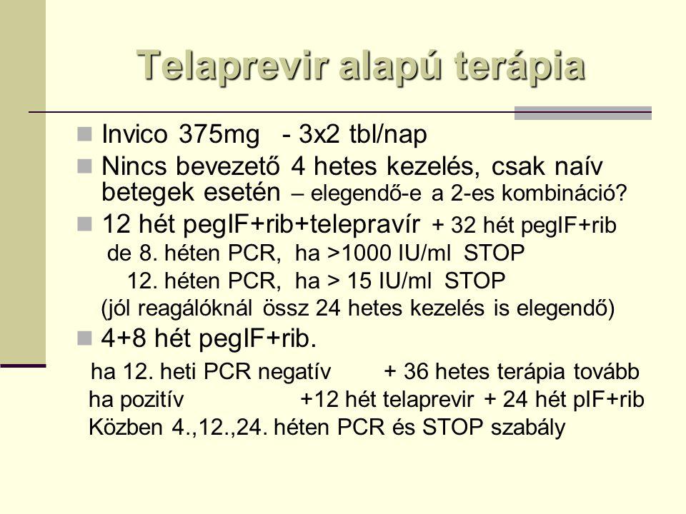 Telaprevir alapú terápia Invico 375mg - 3x2 tbl/nap Nincs bevezető 4 hetes kezelés, csak naív betegek esetén – elegendő-e a 2-es kombináció.