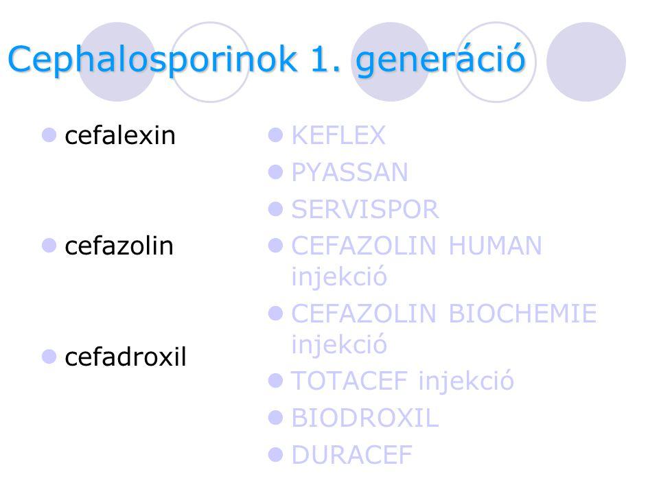 Cephalosporinok 1.