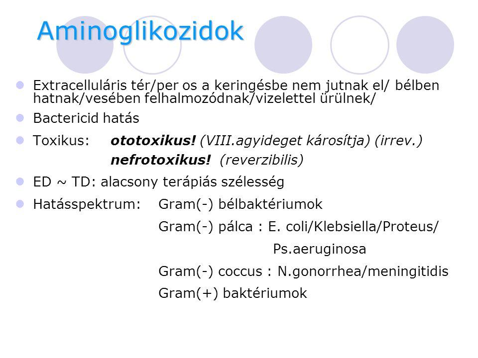 Aminoglikozidok Extracelluláris tér/per os a keringésbe nem jutnak el/ bélben hatnak/vesében felhalmozódnak/vizelettel ürülnek/ Bactericid hatás Toxikus:ototoxikus.