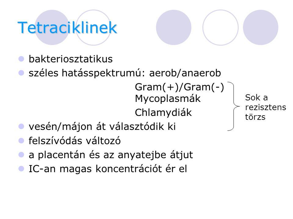 Tetraciklinek bakteriosztatikus széles hatásspektrumú: aerob/anaerob Gram(+)/Gram(-) Mycoplasmák Chlamydiák vesén/májon át választódik ki felszívódás változó a placentán és az anyatejbe átjut IC-an magas koncentrációt ér el Sok a rezisztens törzs