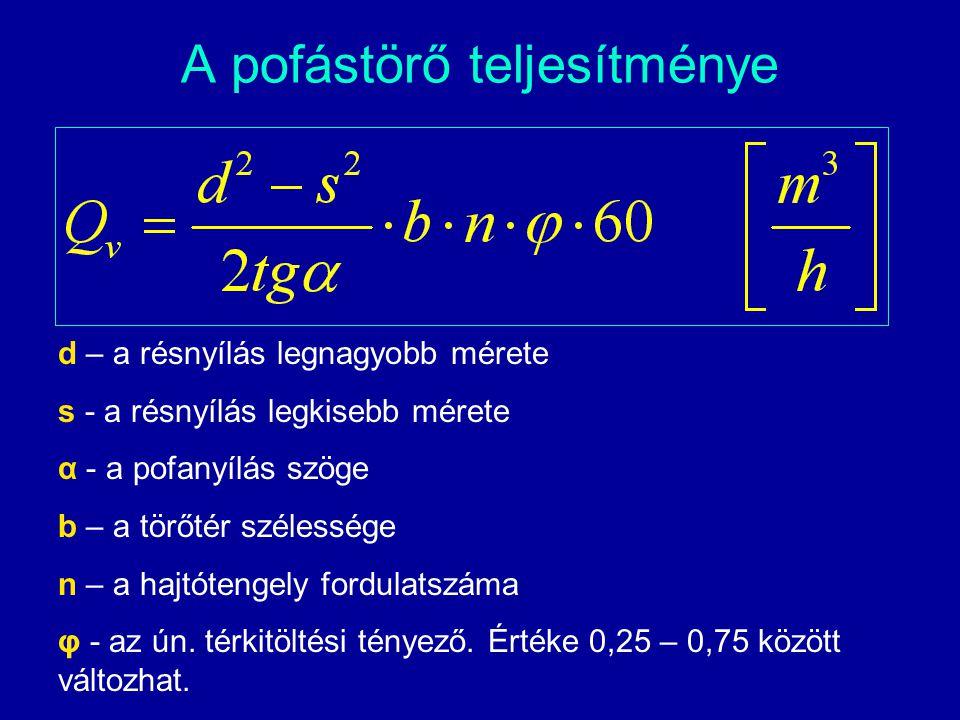 A pofástörő teljesítménye d – a résnyílás legnagyobb mérete s - a résnyílás legkisebb mérete α - a pofanyílás szöge b – a törőtér szélessége n – a hajtótengely fordulatszáma φ - az ún.