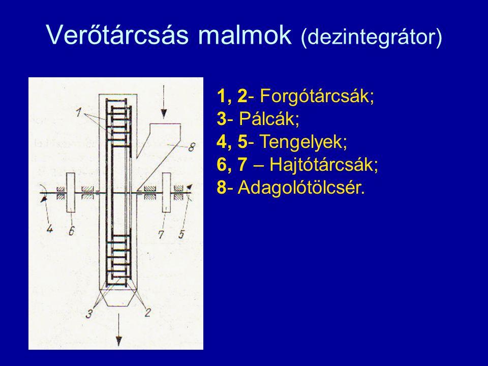 Verőtárcsás malmok (dezintegrátor) 1, 2- Forgótárcsák; 3- Pálcák; 4, 5- Tengelyek; 6, 7 – Hajtótárcsák; 8- Adagolótölcsér.