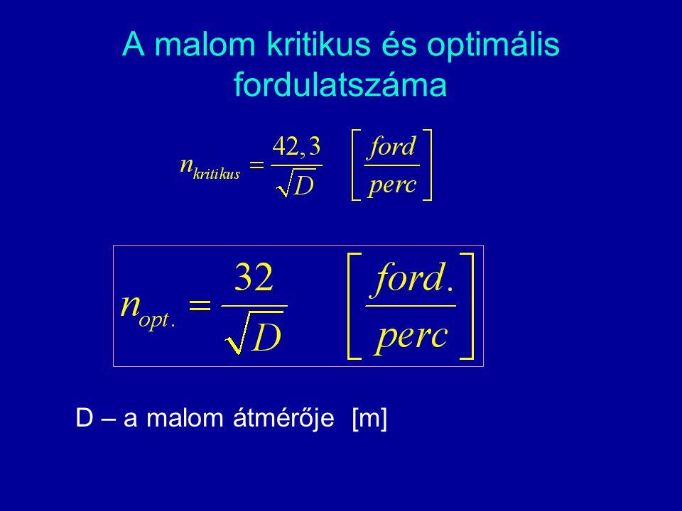 A malom kritikus és optimális fordulatszáma D – a malom átmérője [m]