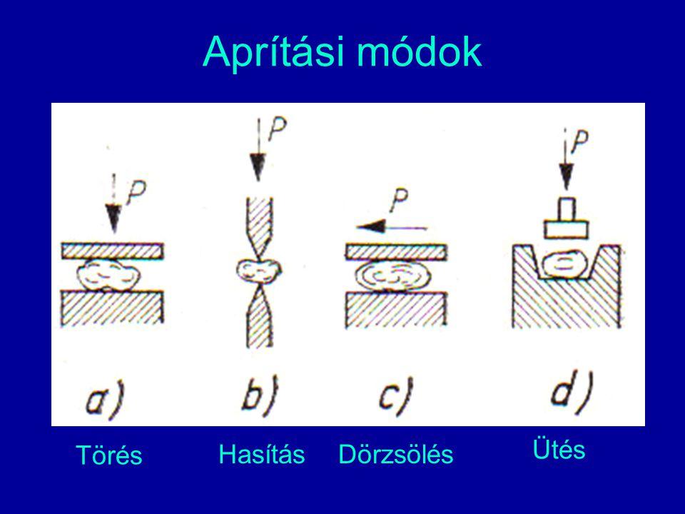A hengeres törő teljesítménye n – a hengerek fordulatszáma D – a hengerek átmérője L - a hengerek hossza S - a hengerek közötti rés szélessége ρ - az aprítandó anyag sűrűsége μ - aprítási tényező, értéke 0,2 - 0,3 között változhat.