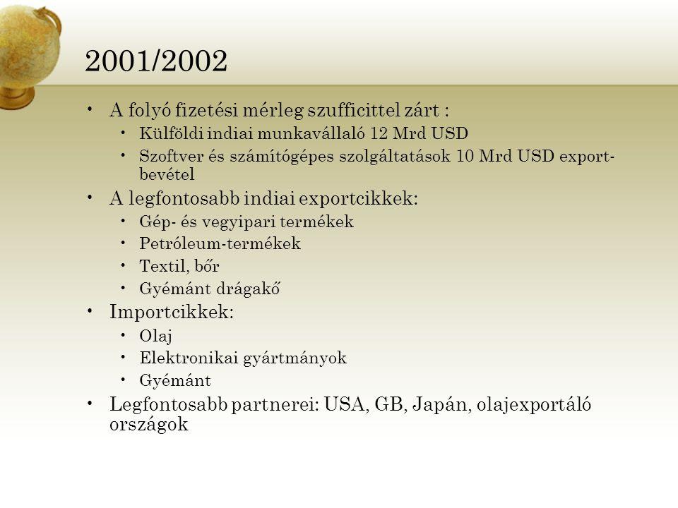 2001/2002 A folyó fizetési mérleg szufficittel zárt : Külföldi indiai munkavállaló 12 Mrd USD Szoftver és számítógépes szolgáltatások 10 Mrd USD expor