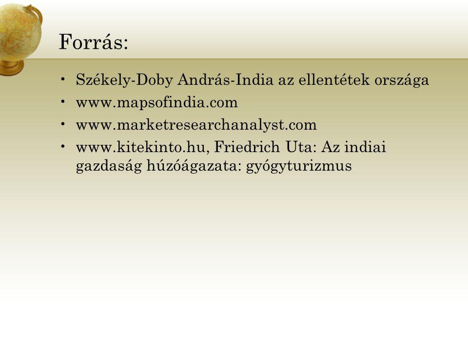 Forrás: Székely-Doby András-India az ellentétek országa www.mapsofindia.com www.marketresearchanalyst.com www.kitekinto.hu, Friedrich Uta: Az indiai g