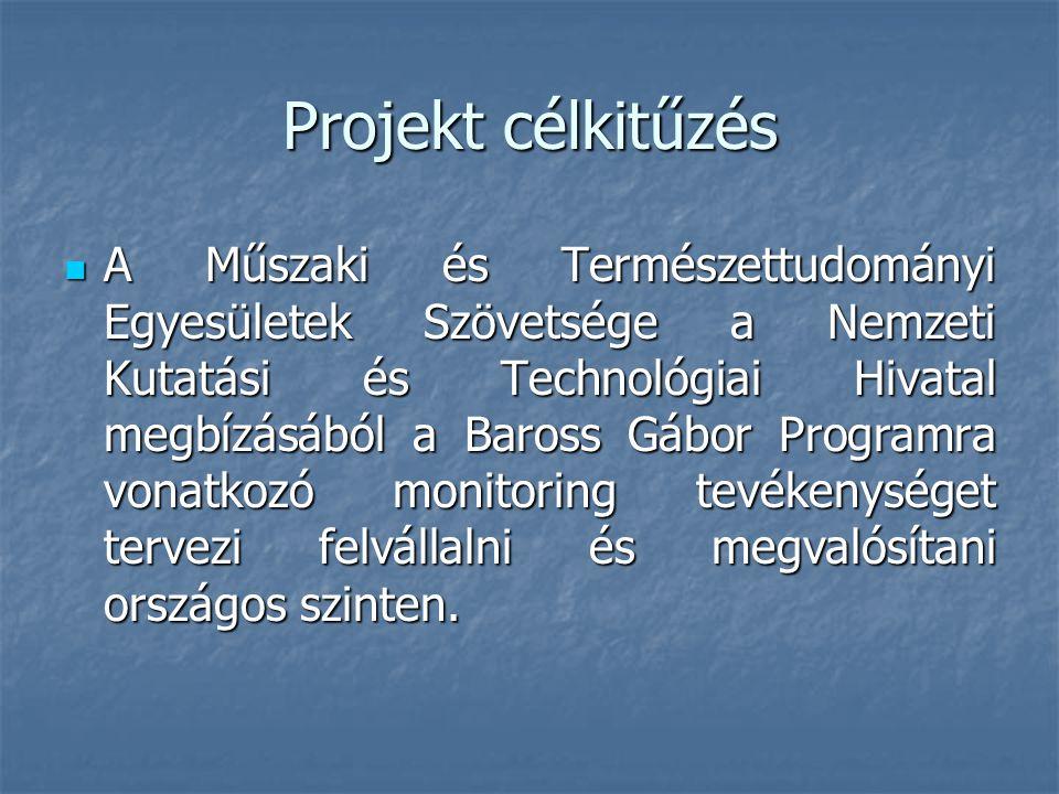 Projekt célkitűzés A Műszaki és Természettudományi Egyesületek Szövetsége a Nemzeti Kutatási és Technológiai Hivatal megbízásából a Baross Gábor Programra vonatkozó monitoring tevékenységet tervezi felvállalni és megvalósítani országos szinten.