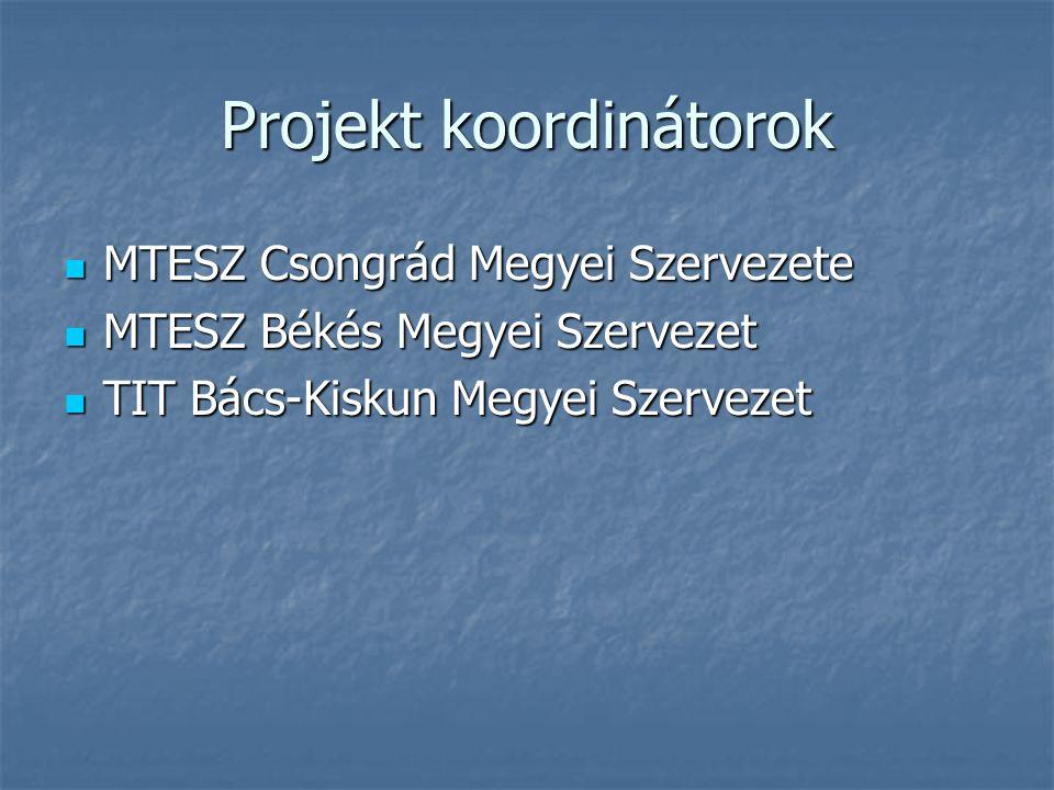 Projekt koordinátorok MTESZ Csongrád Megyei Szervezete MTESZ Csongrád Megyei Szervezete MTESZ Békés Megyei Szervezet MTESZ Békés Megyei Szervezet TIT Bács-Kiskun Megyei Szervezet TIT Bács-Kiskun Megyei Szervezet