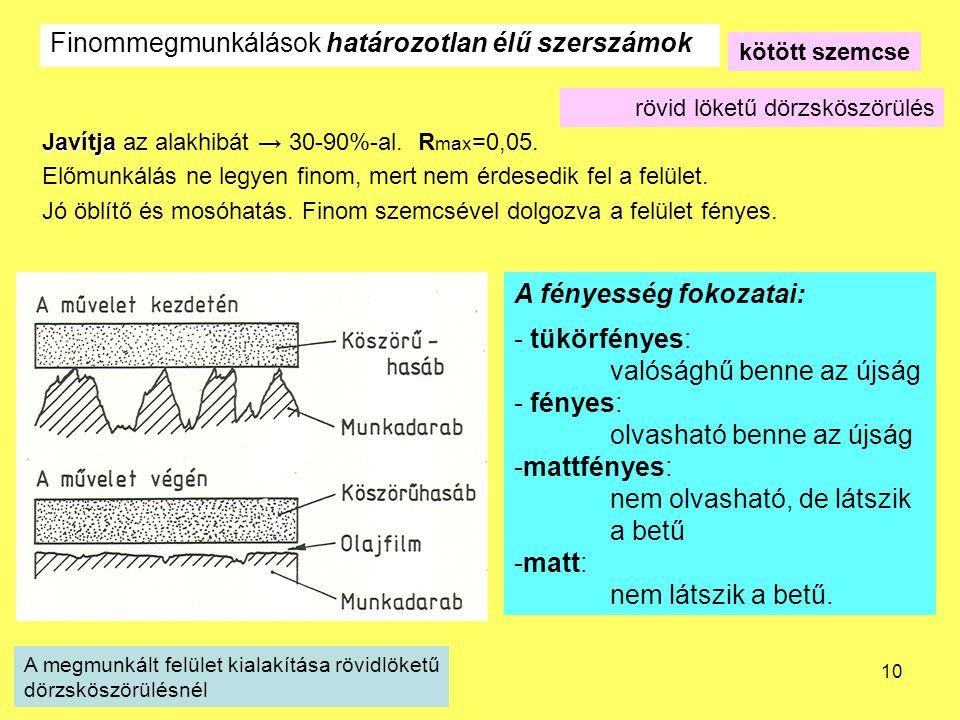 10 Javítja Javítja az alakhibát → 30-90%-al. R max =0,05. Előmunkálás ne legyen finom, mert nem érdesedik fel a felület. Jó öblítő és mosóhatás. Finom