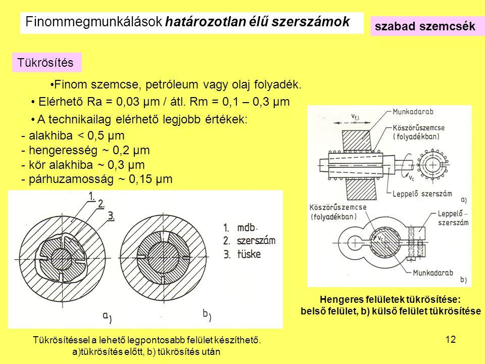 12 szabad szemcsék Tükrösítés Finom szemcse, petróleum vagy olaj folyadék. Elérhető Ra = 0,03 μm / átl. Rm = 0,1 – 0,3 μm A technikailag elérhető legj
