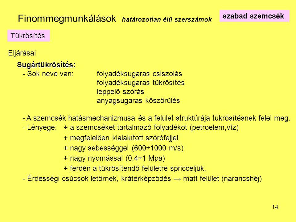 14 Finommegmunkálások határozotlan élű szerszámok szabad szemcsék Tükrösítés Eljárásai Sugártükrösítés: - Sok neve van:folyadéksugaras csiszolás folya