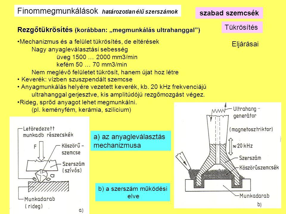 """15 Finommegmunkálások határozotlan élű szerszámok szabad szemcsék Tükrösítés Eljárásai Rezgőtükrösítés (korábban: """"megmunkálás ultrahanggal"""") Mechaniz"""