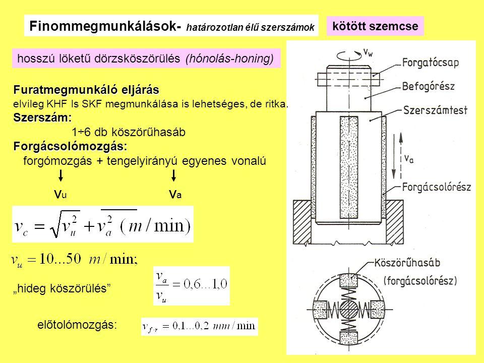 """5 Finommegmunkálások- határozotlan élű szerszámok kötött szemcse hosszú löketű dörzsköszörülés (hónolás-honing) Furatmegmunkáló eljárás elvileg KHF ls SKF megmunkálása is lehetséges, de ritka.Szerszám: 1÷6 db köszörűhasábForgácsolómozgás: forgómozgás + tengelyirányú egyenes vonalú v u v a """"hideg köszörülés előtolómozgás:"""