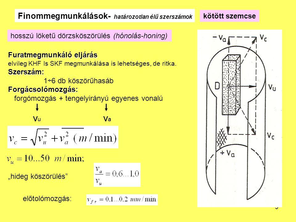 5 Finommegmunkálások- határozotlan élű szerszámok kötött szemcse hosszú löketű dörzsköszörülés (hónolás-honing) Furatmegmunkáló eljárás elvileg KHF ls