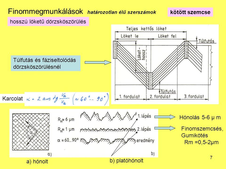 7 Finommegmunkálások határozotlan élű szerszámok kötött szemcse Hónolás 5-6 μ m Finomszemcsés, Gumikötés Rm =0,5-2μm a) hónolt b) platóhónolt Túlfutás