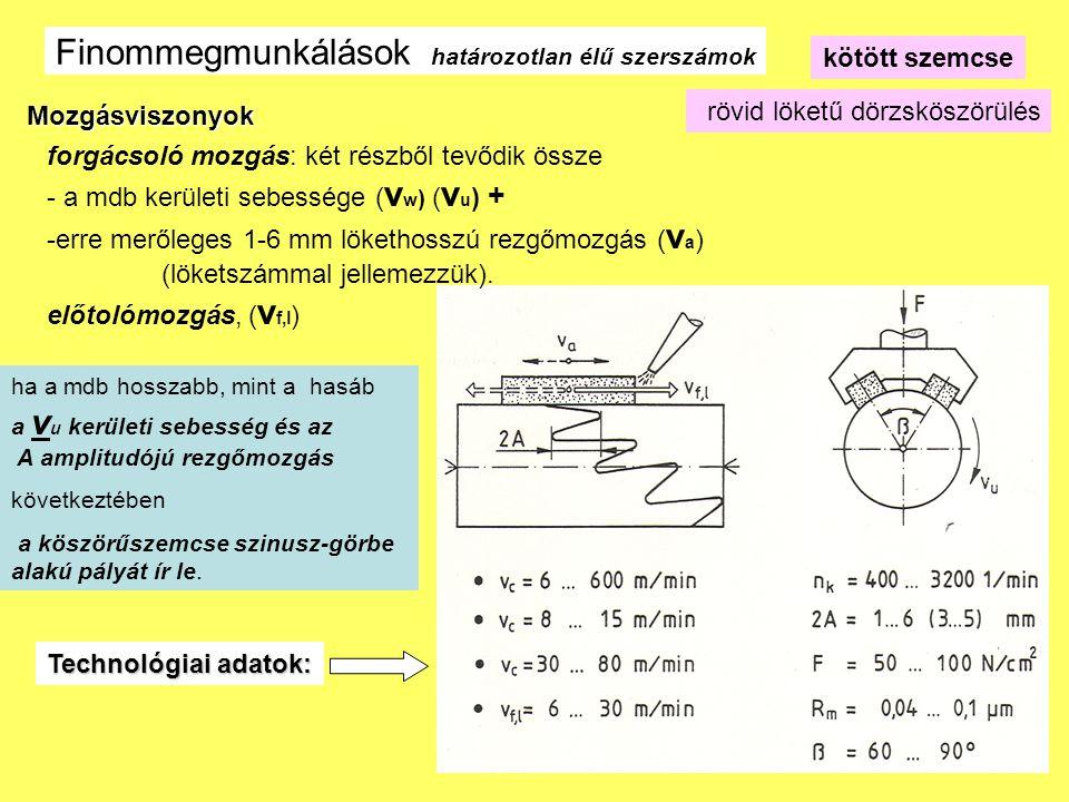 9 Finommegmunkálások határozotlan élű szerszámok kötött szemcse forgácsoló mozgás: két részből tevődik össze - a mdb kerületi sebessége ( v w ) ( v u