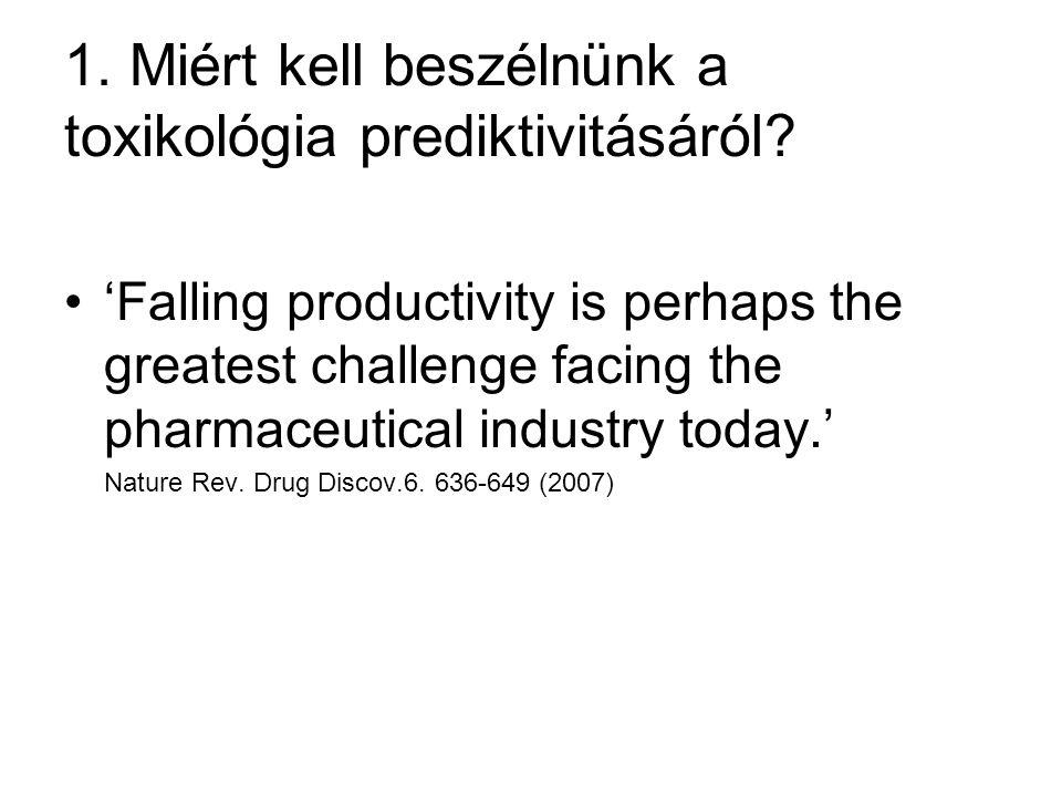 1. Miért kell beszélnünk a toxikológia prediktivitásáról? Van egy jó hírünk meg egy rossz hírünk…