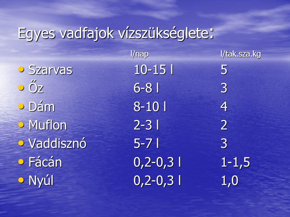 Egyes vadfajok vízszükséglete : l/napl/tak.sza.kg l/napl/tak.sza.kg Szarvas10-15 l5 Szarvas10-15 l5 Őz6-8 l3 Őz6-8 l3 Dám8-10 l4 Dám8-10 l4 Muflon2-3 l2 Muflon2-3 l2 Vaddisznó5-7 l3 Vaddisznó5-7 l3 Fácán0,2-0,3 l1-1,5 Fácán0,2-0,3 l1-1,5 Nyúl0,2-0,3 l1,0 Nyúl0,2-0,3 l1,0