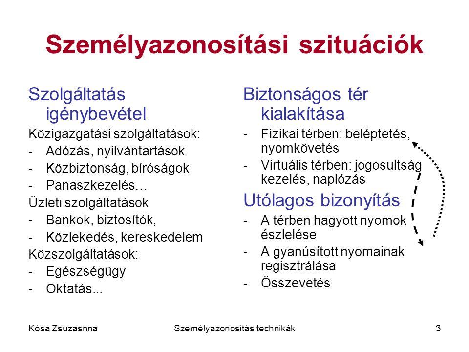 Kósa ZsuzasnnaSzemélyazonosítás technikák3 Személyazonosítási szituációk Szolgáltatás igénybevétel Közigazgatási szolgáltatások: -Adózás, nyilvántartá