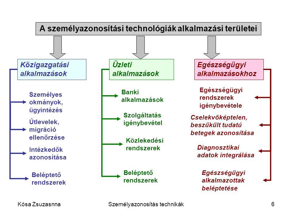 Kósa ZsuzasnnaSzemélyazonosítás technikák6 A személyazonosítási technológiák alkalmazási területei Személyes okmányok, ügyintézés Beléptető rendszerek