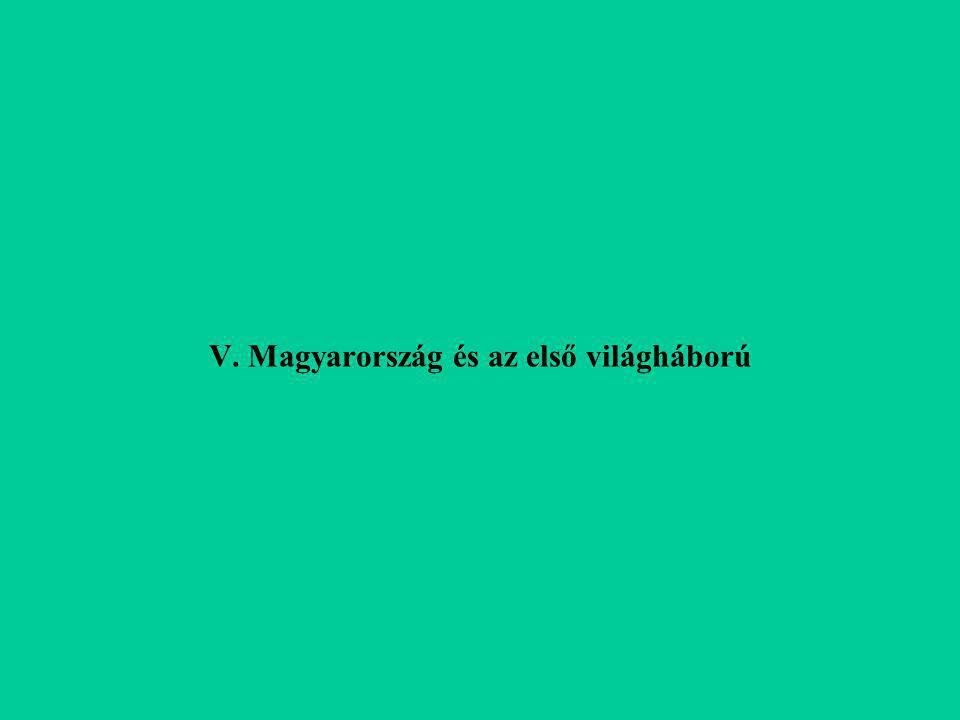 Magyarország gazdasága a két világháború között 1.
