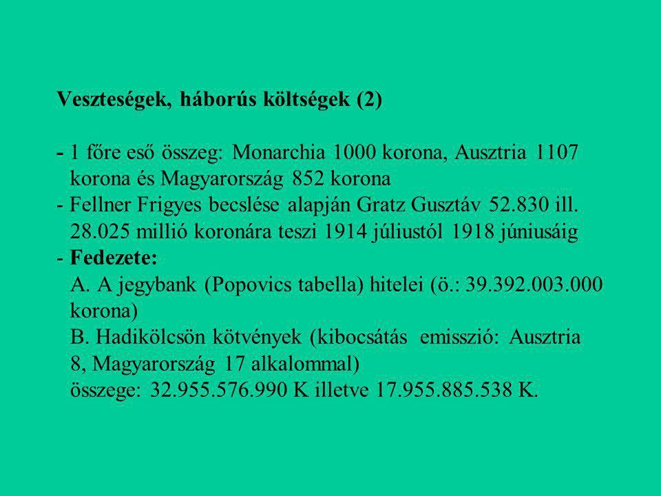 Veszteségek, háborús költségek (2) - 1 főre eső összeg: Monarchia 1000 korona, Ausztria 1107 korona és Magyarország 852 korona - Fellner Frigyes becsl
