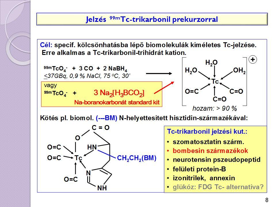8 Jelzés 99m Tc-trikarbonil prekurzorral