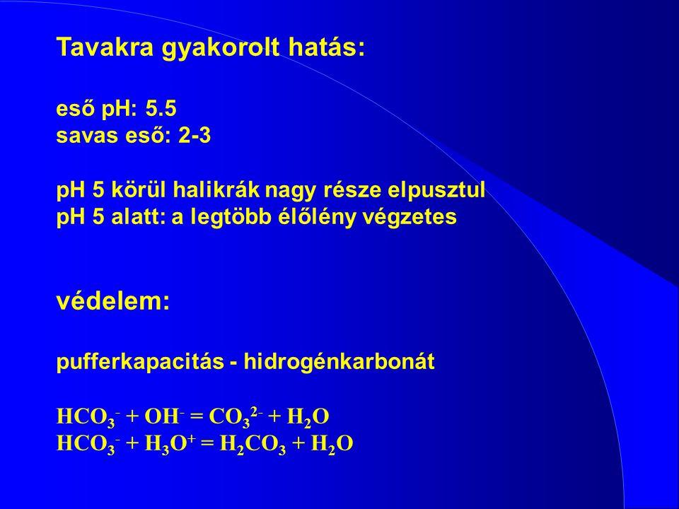 Tavakra gyakorolt hatás: eső pH: 5.5 savas eső: 2-3 pH 5 körül halikrák nagy része elpusztul pH 5 alatt: a legtöbb élőlény végzetes védelem: pufferkap