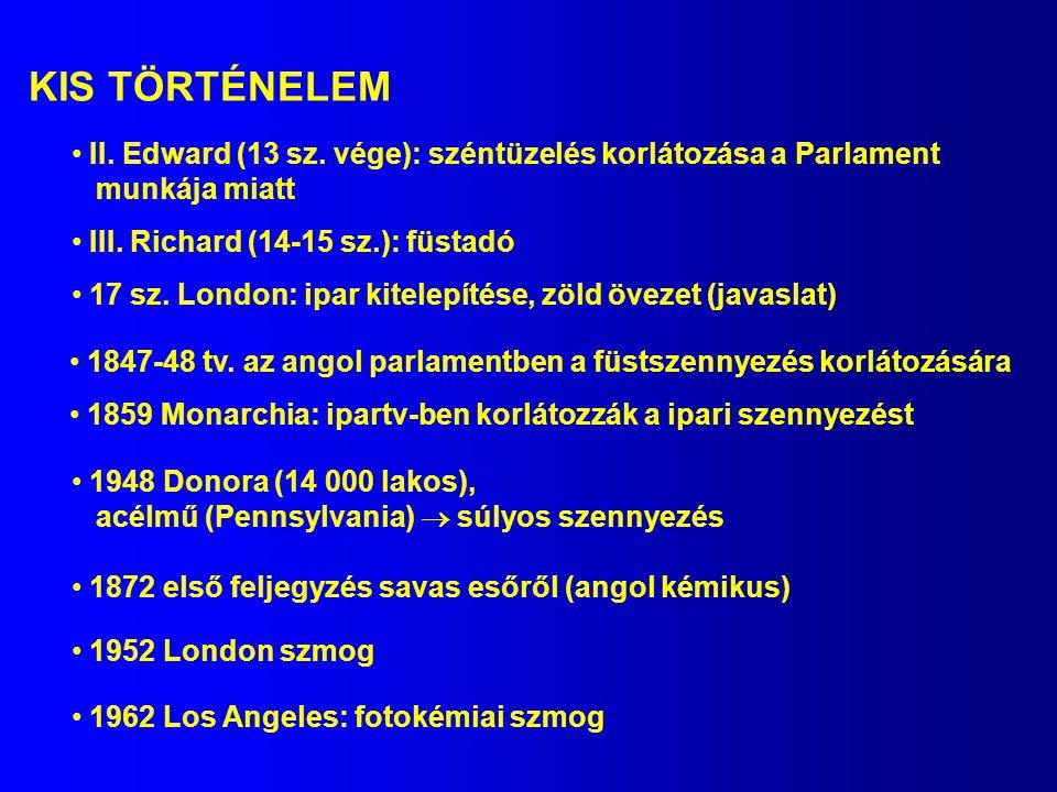 KIS TÖRTÉNELEM II. Edward (13 sz. vége): széntüzelés korlátozása a Parlament munkája miatt III. Richard (14-15 sz.): füstadó 17 sz. London: ipar kitel